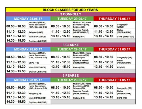 3rd Year Revision Block Classes 27th – 31st May 2018